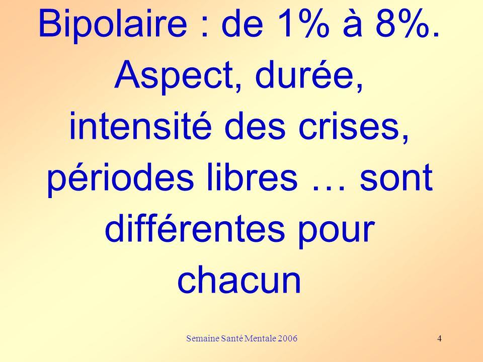 Bipolaire : de 1% à 8%. Aspect, durée, intensité des crises, périodes libres … sont différentes pour chacun