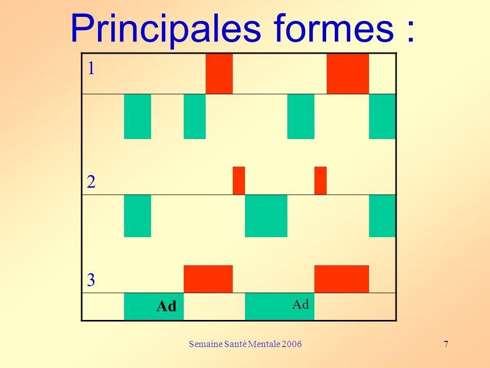 Principales formes : 1 2 3 Ad Semaine Santé Mentale 2006