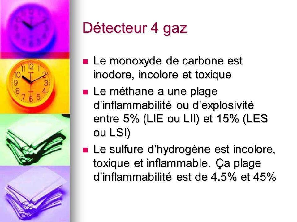 Détecteur 4 gaz Le monoxyde de carbone est inodore, incolore et toxique.