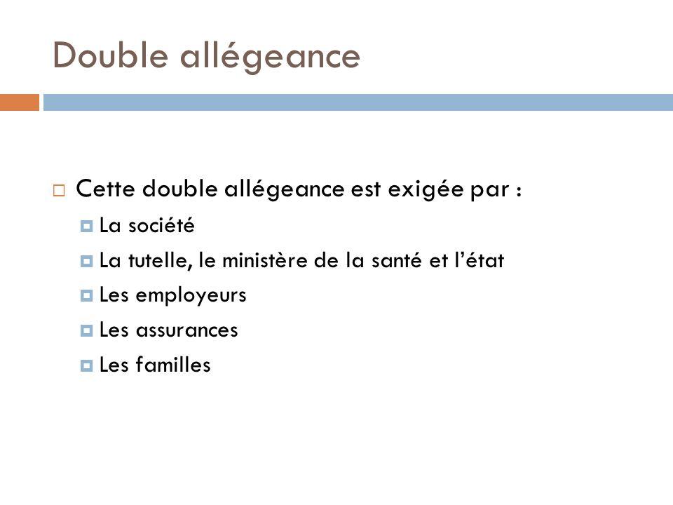 Double allégeance Cette double allégeance est exigée par : La société