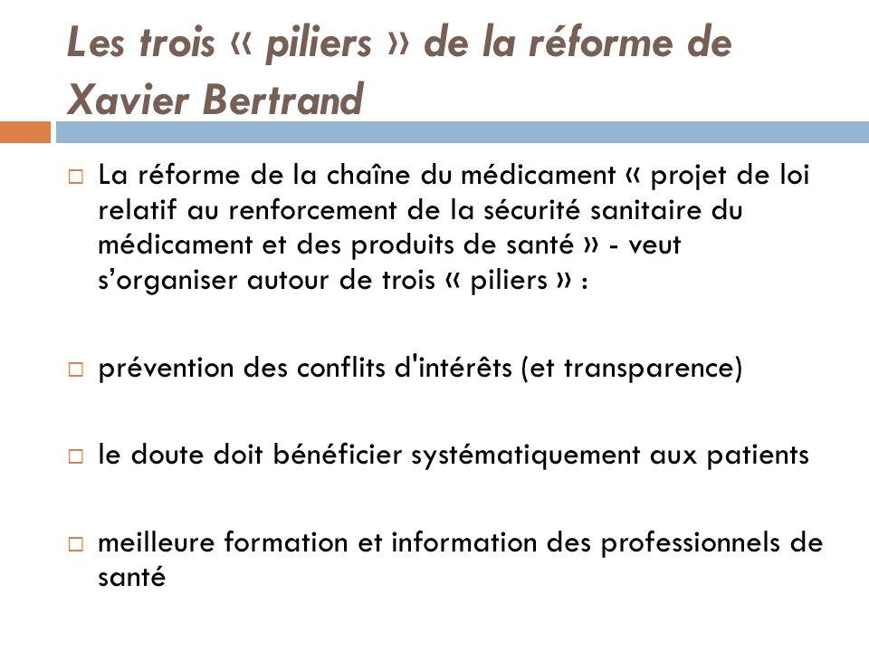 Les trois « piliers » de la réforme de Xavier Bertrand