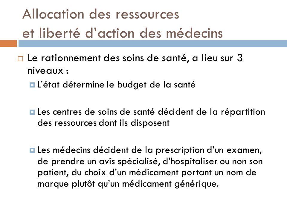 Allocation des ressources et liberté d'action des médecins
