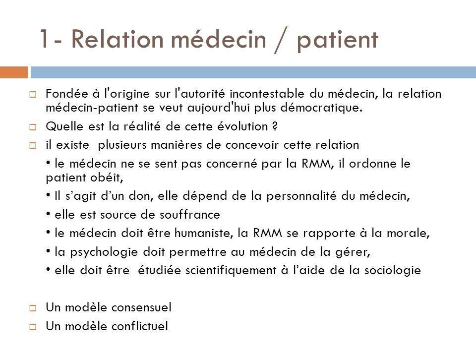 1- Relation médecin / patient