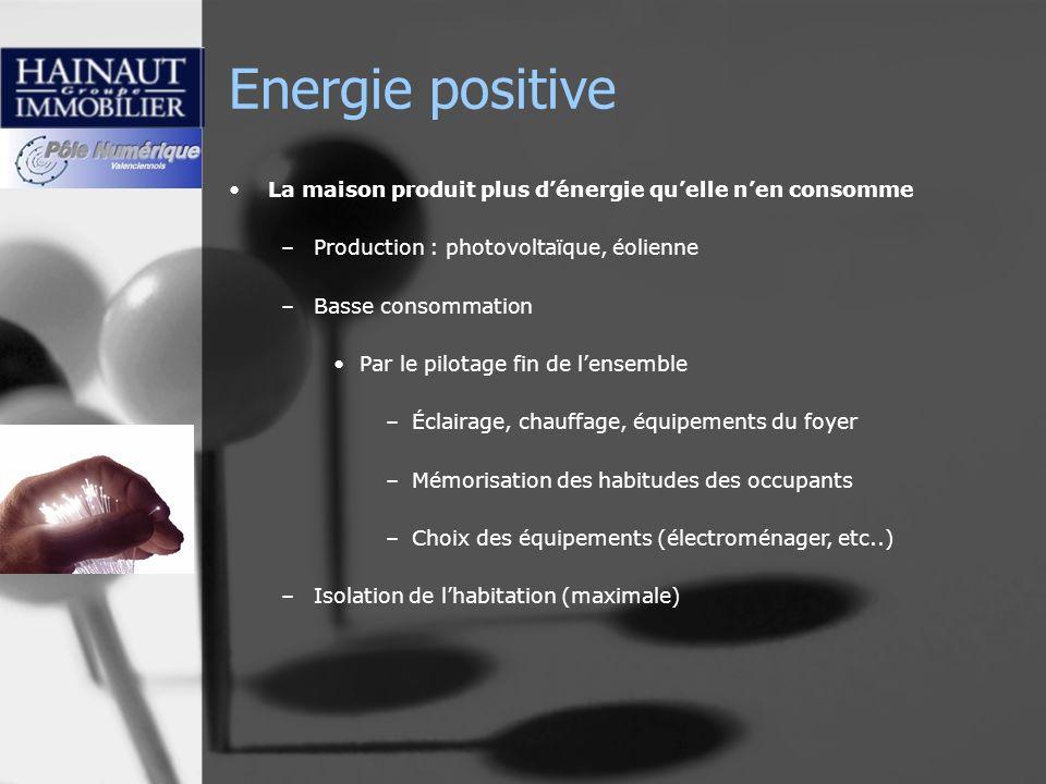 Energie positive La maison produit plus d'énergie qu'elle n'en consomme. Production : photovoltaïque, éolienne.