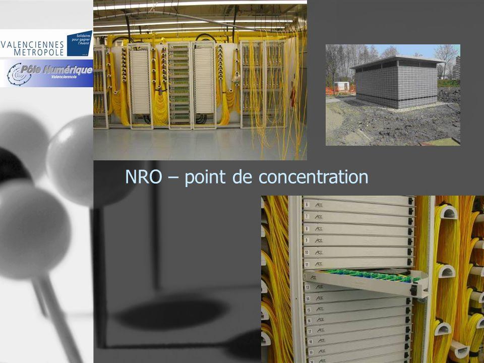NRO – point de concentration