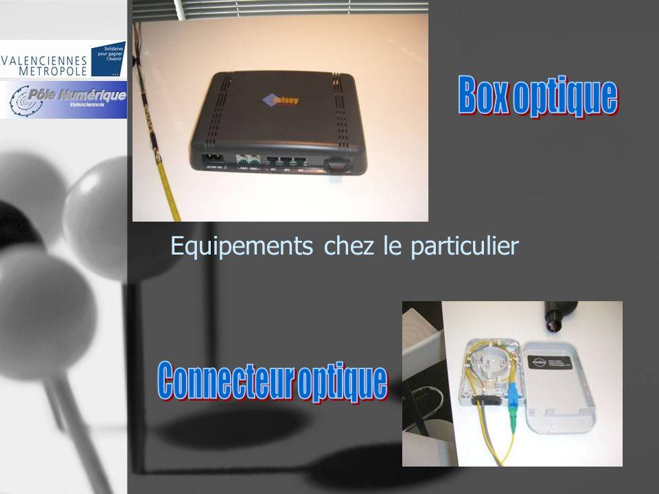 Box optique Equipements chez le particulier Connecteur optique
