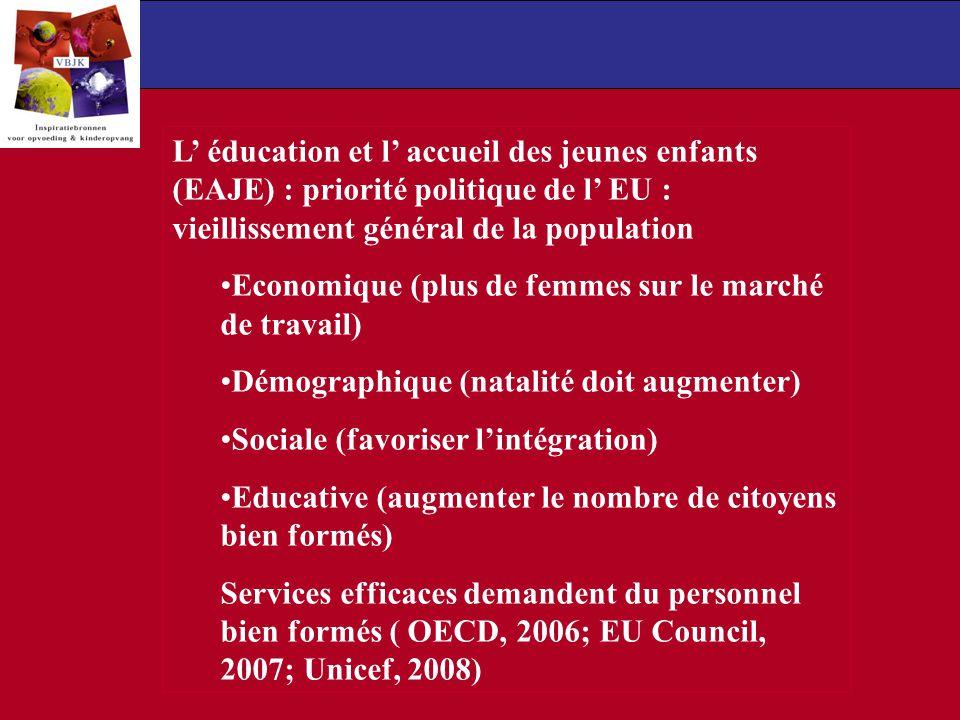 L' éducation et l' accueil des jeunes enfants (EAJE) : priorité politique de l' EU : vieillissement général de la population