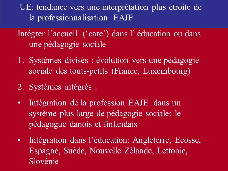 UE: tendance vers une interprétation plus étroite de la professionnalisation EAJE