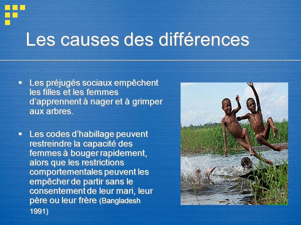 Les causes des différences