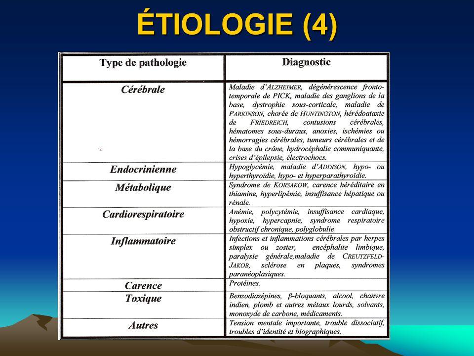 ÉTIOLOGIE (4) Le tableau est plus exhaustif mais il n'est certainement pas complet.