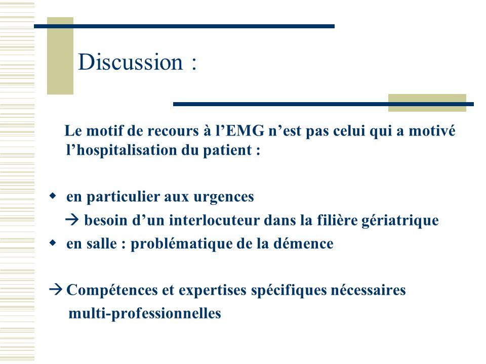 Discussion : Le motif de recours à l'EMG n'est pas celui qui a motivé l'hospitalisation du patient :