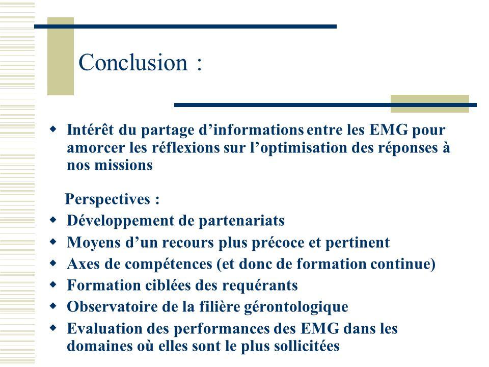 Conclusion : Intérêt du partage d'informations entre les EMG pour amorcer les réflexions sur l'optimisation des réponses à nos missions.