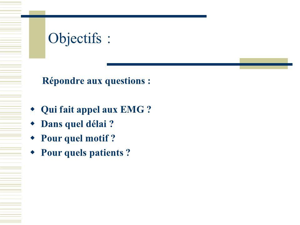 Objectifs : Répondre aux questions : Qui fait appel aux EMG