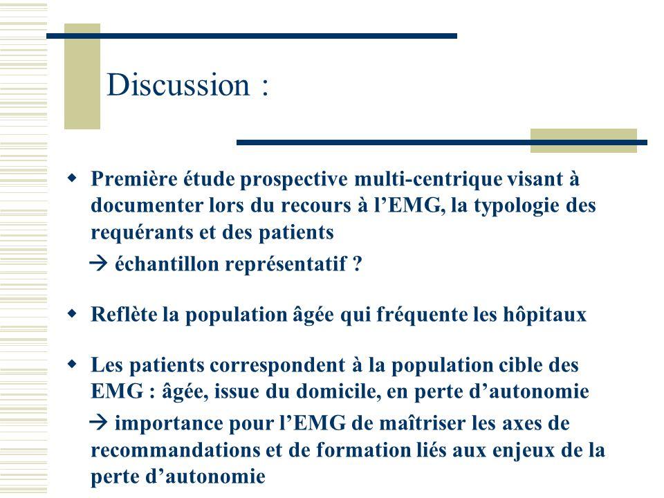 Discussion : Première étude prospective multi-centrique visant à documenter lors du recours à l'EMG, la typologie des requérants et des patients.