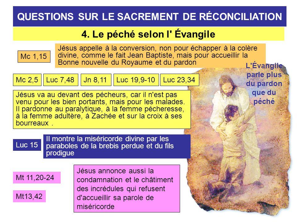 4. Le péché selon l Évangile