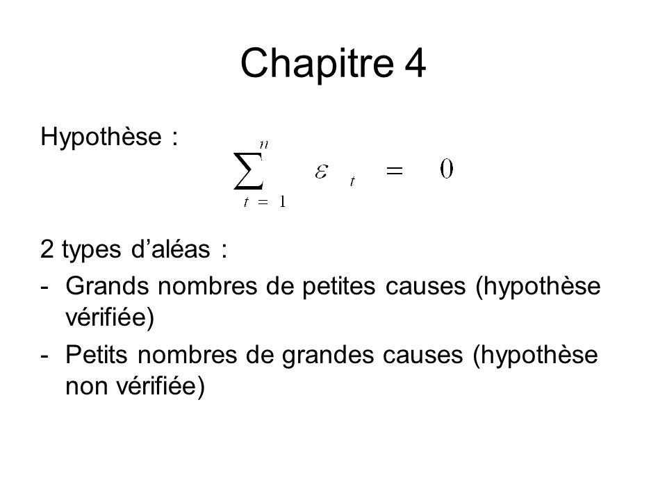 Chapitre 4 Hypothèse : 2 types d'aléas :
