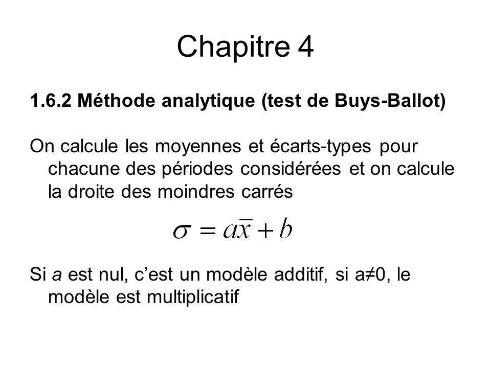 Chapitre 4 1.6.2 Méthode analytique (test de Buys-Ballot)
