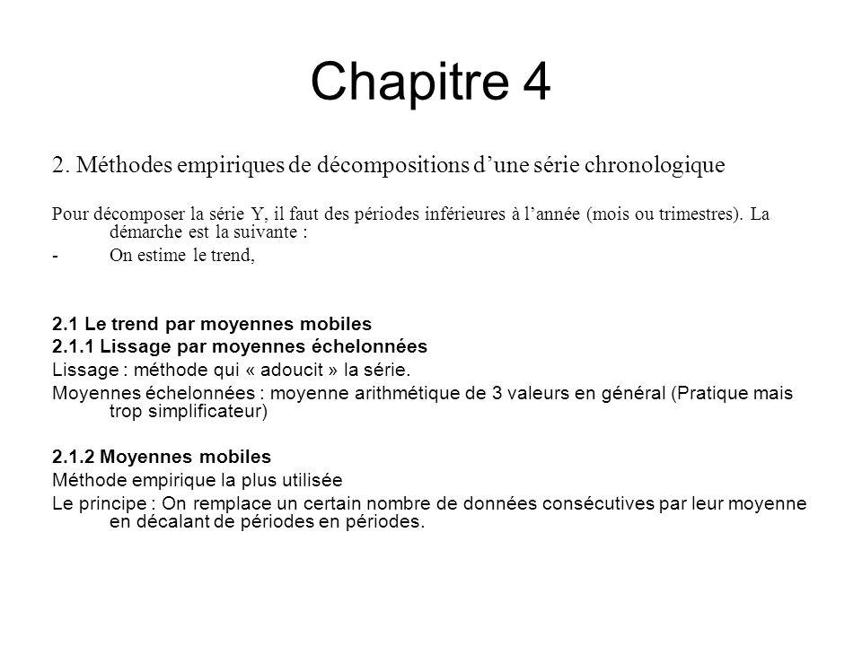 Chapitre 4 2. Méthodes empiriques de décompositions d'une série chronologique.