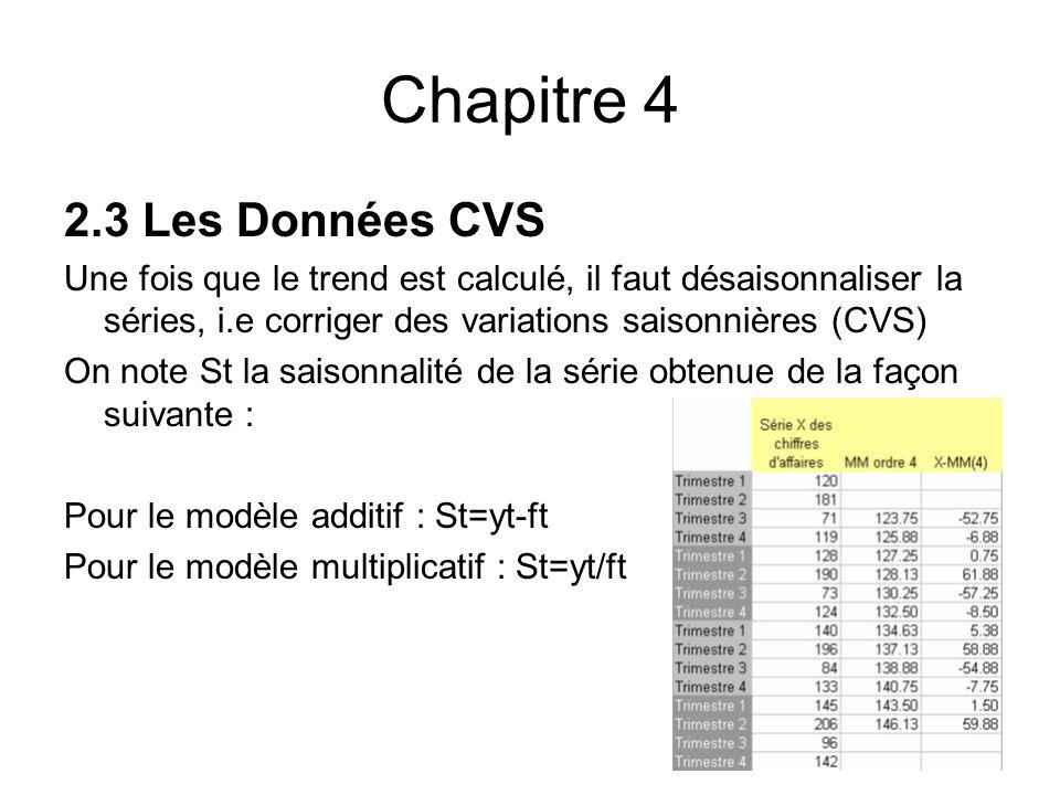 Chapitre 4 2.3 Les Données CVS
