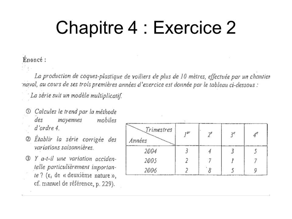 Chapitre 4 : Exercice 2