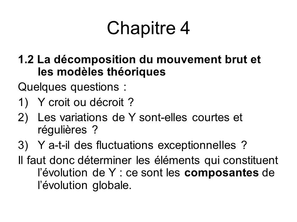 Chapitre 4 1.2 La décomposition du mouvement brut et les modèles théoriques. Quelques questions : Y croit ou décroit