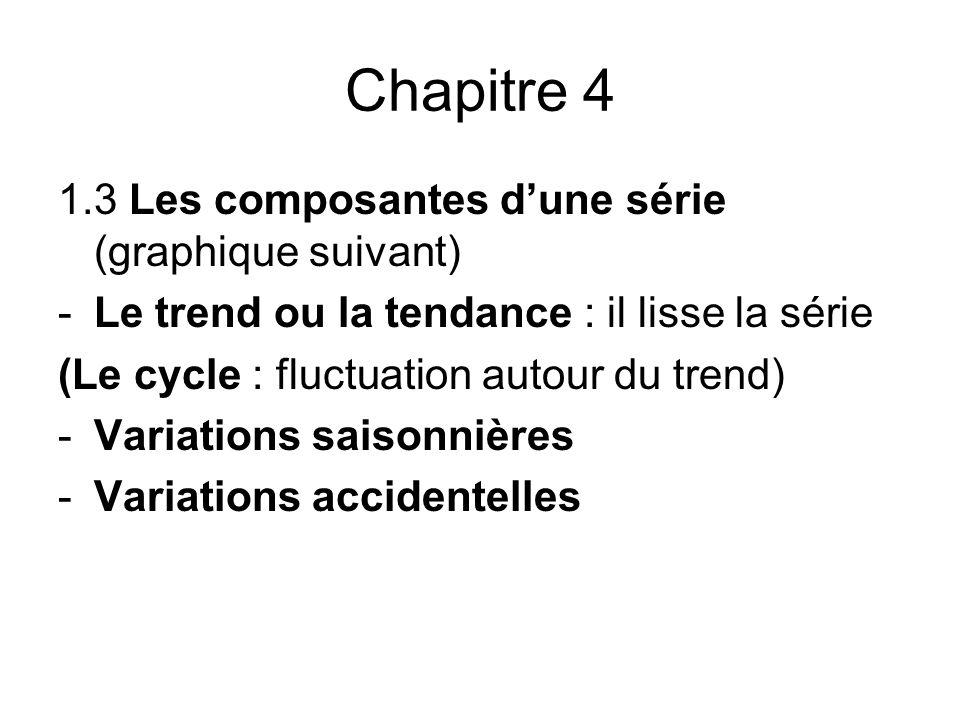 Chapitre 4 1.3 Les composantes d'une série (graphique suivant)