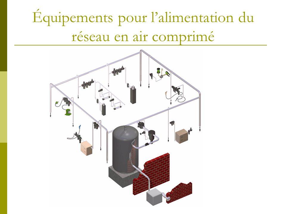 Équipements pour l'alimentation du réseau en air comprimé