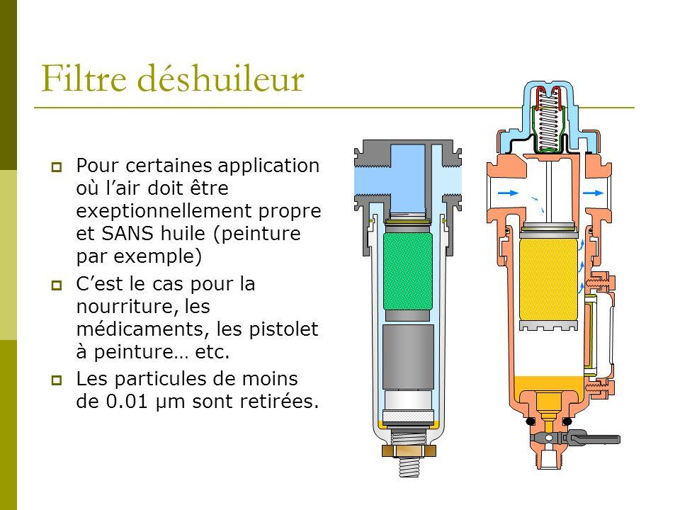 Filtre déshuileurPour certaines application où l'air doit être exeptionnellement propre et SANS huile (peinture par exemple)