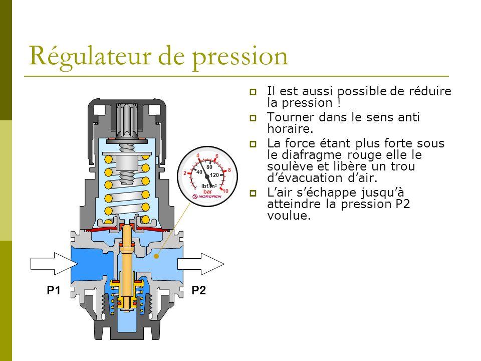 Régulateur de pression
