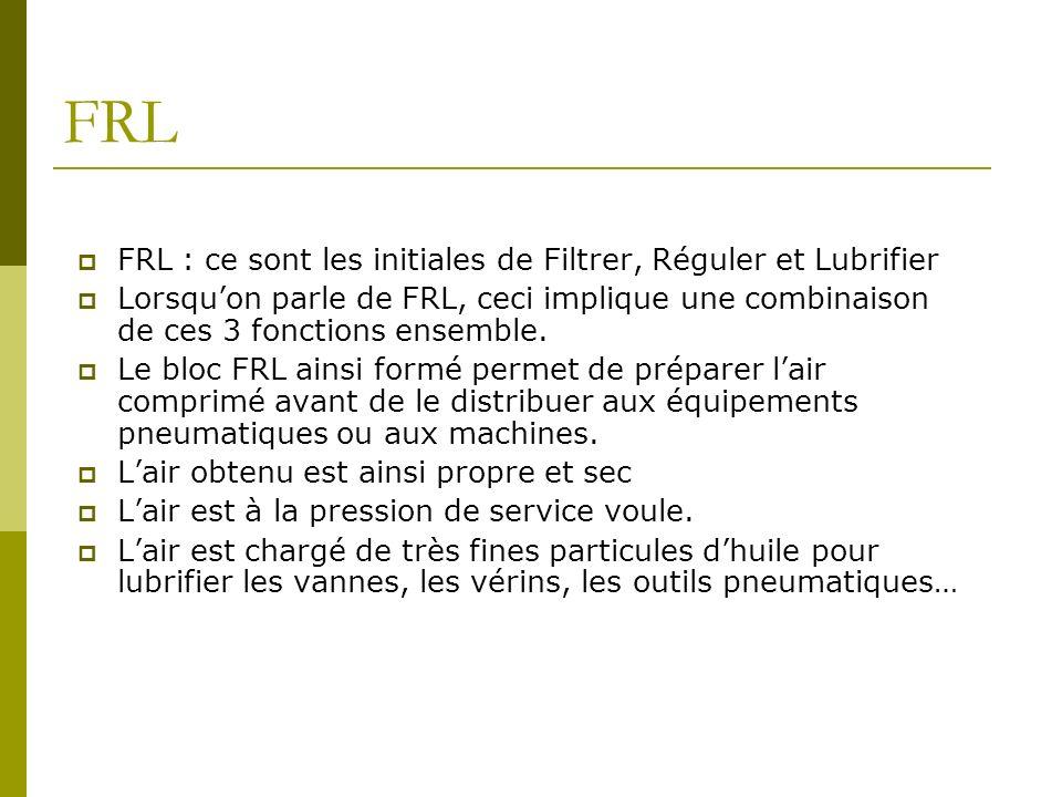 FRL FRL : ce sont les initiales de Filtrer, Réguler et Lubrifier