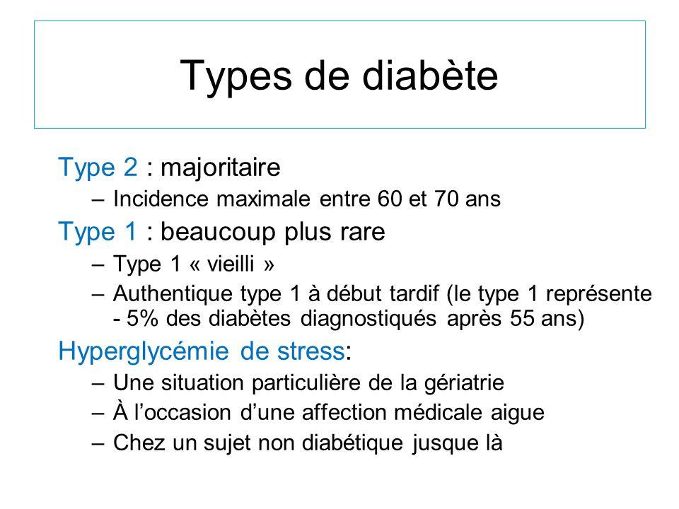Types de diabète Type 2 : majoritaire Type 1 : beaucoup plus rare