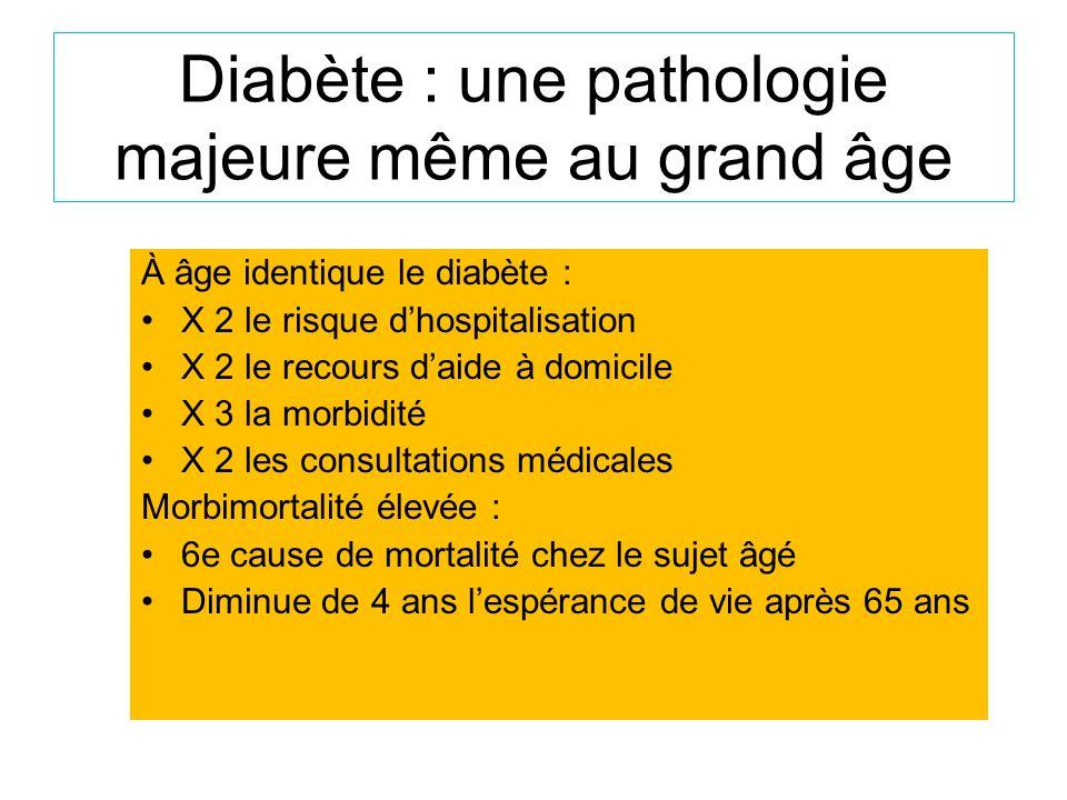 Diabète : une pathologie majeure même au grand âge