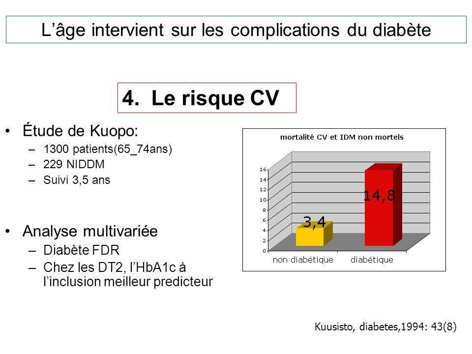 L'âge intervient sur les complications du diabète