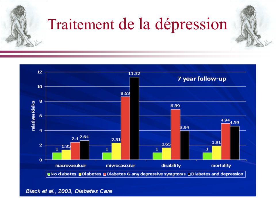 Traitement de la dépression