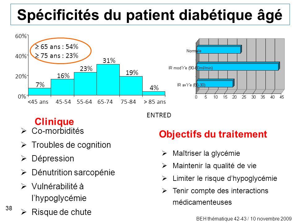 Spécificités du patient diabétique âgé