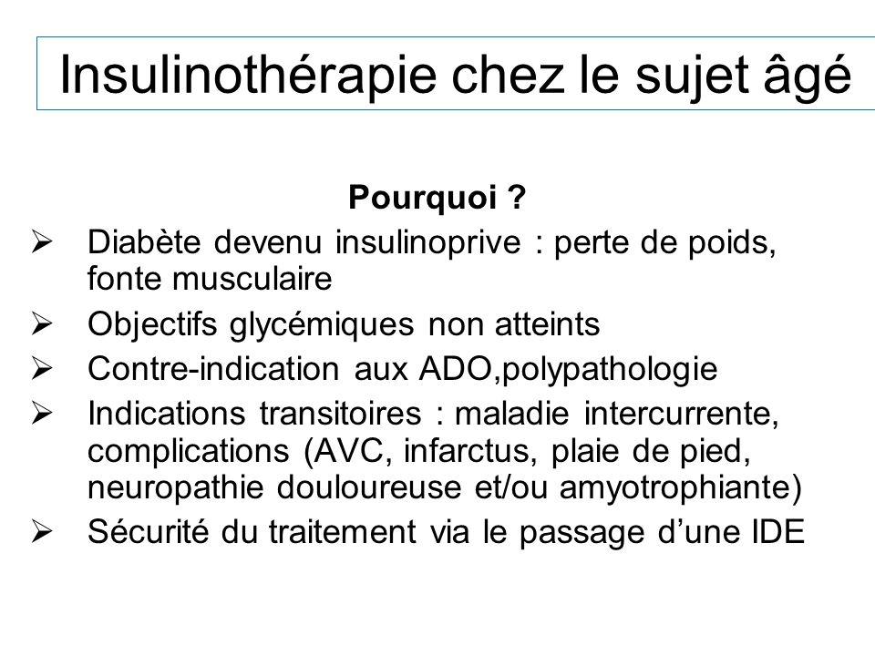 Insulinothérapie chez le sujet âgé