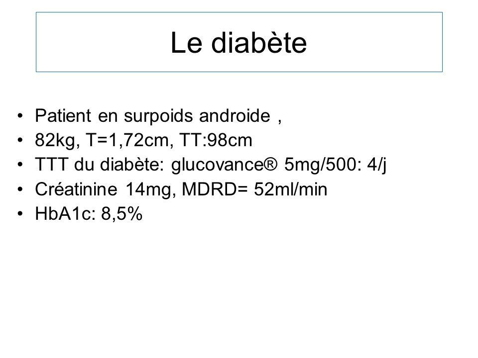 Le diabète Patient en surpoids androide , 82kg, T=1,72cm, TT:98cm