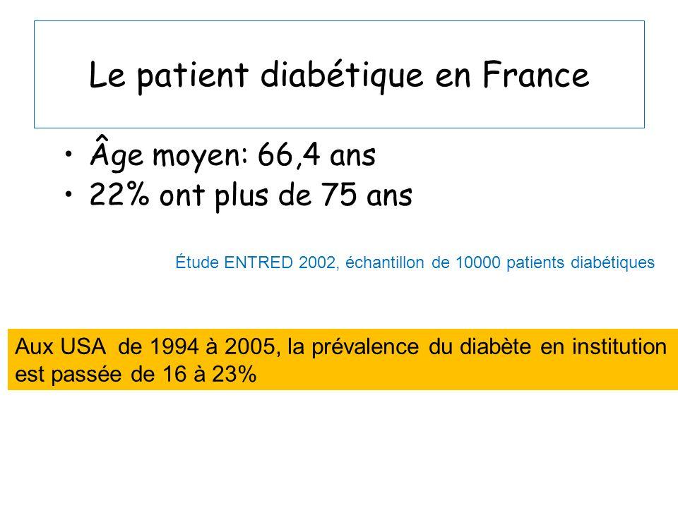 Le patient diabétique en France