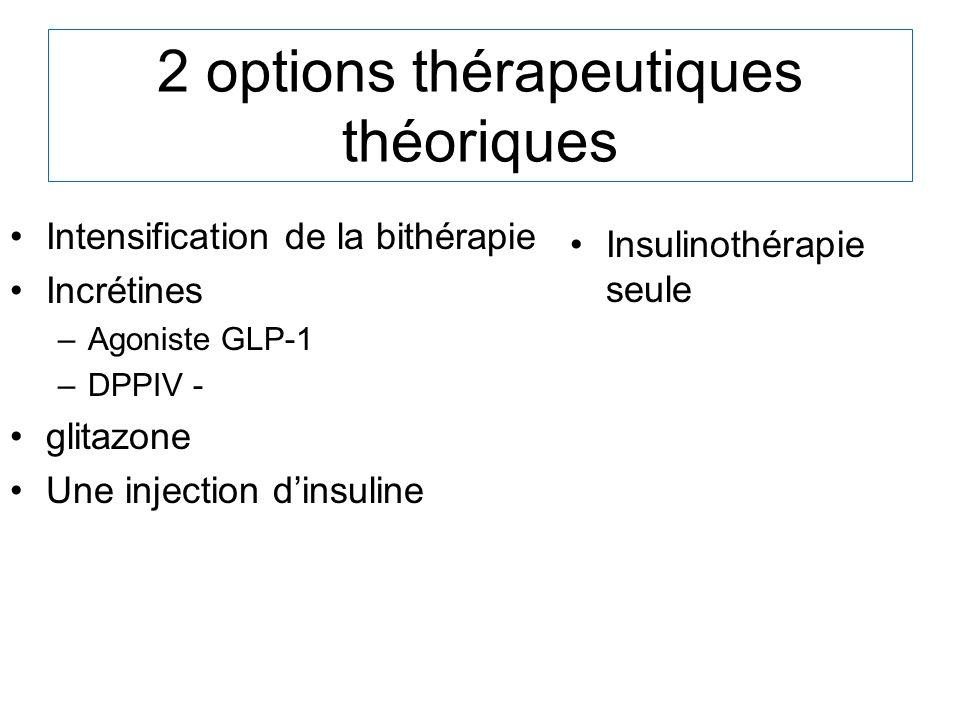 2 options thérapeutiques théoriques