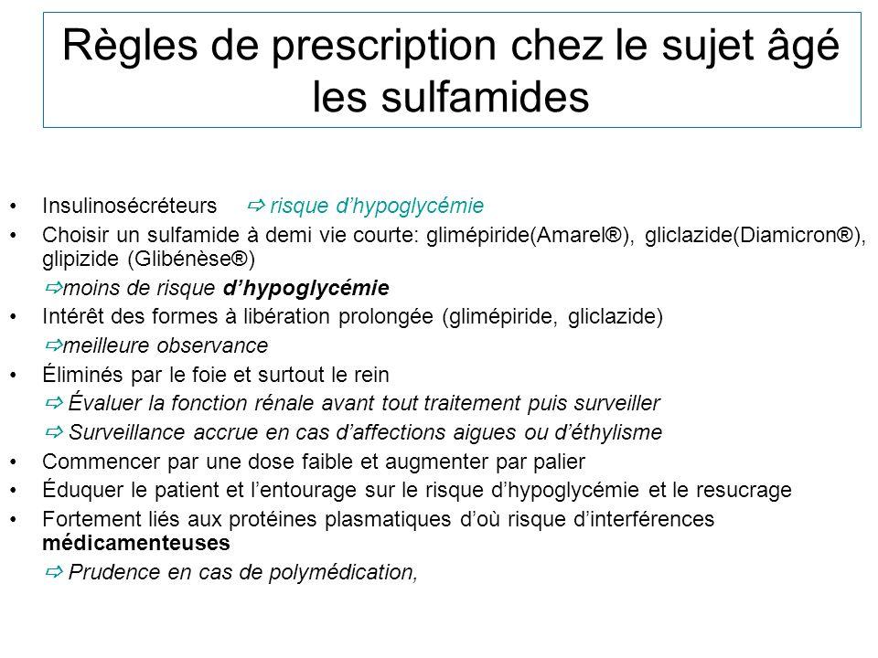 Règles de prescription chez le sujet âgé les sulfamides