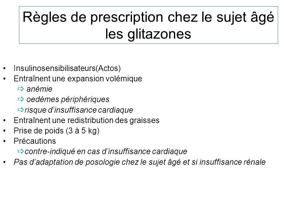 Règles de prescription chez le sujet âgé les glitazones