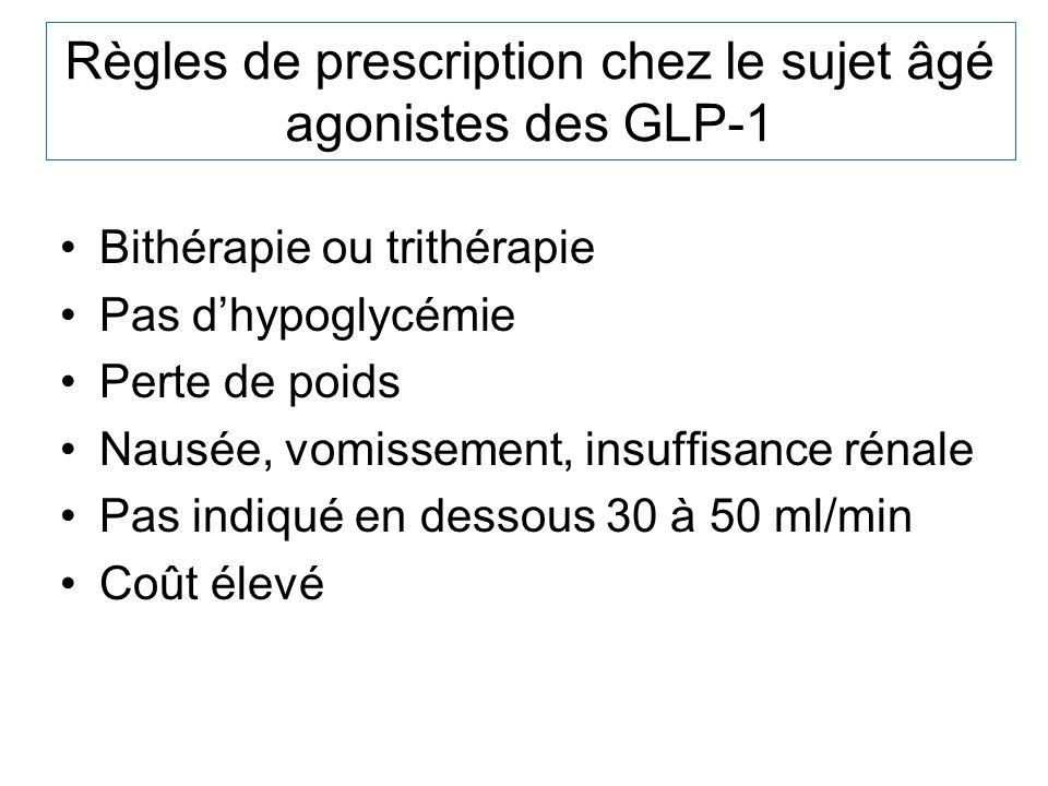 Règles de prescription chez le sujet âgé agonistes des GLP-1