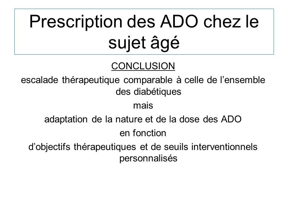 Prescription des ADO chez le sujet âgé