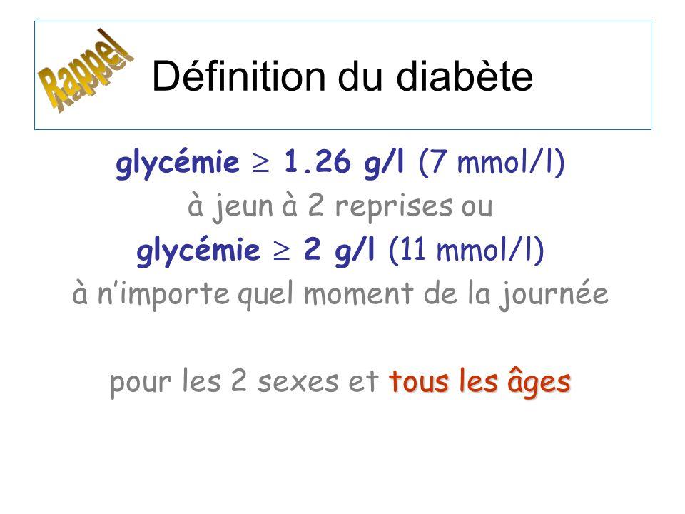Définition du diabète Rappel glycémie  1.26 g/l (7 mmol/l)