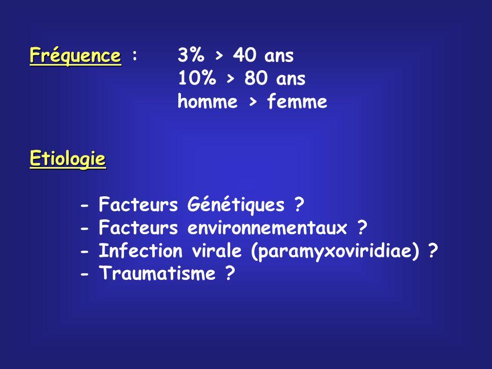 Fréquence : 3% > 40 ans 10% > 80 ans. homme > femme. Etiologie. - Facteurs Génétiques - Facteurs environnementaux