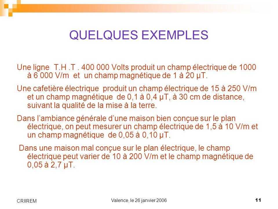 QUELQUES EXEMPLESUne ligne T.H .T . 400 000 Volts produit un champ électrique de 1000 à 6 000 V/m et un champ magnétique de 1 à 20 µT.