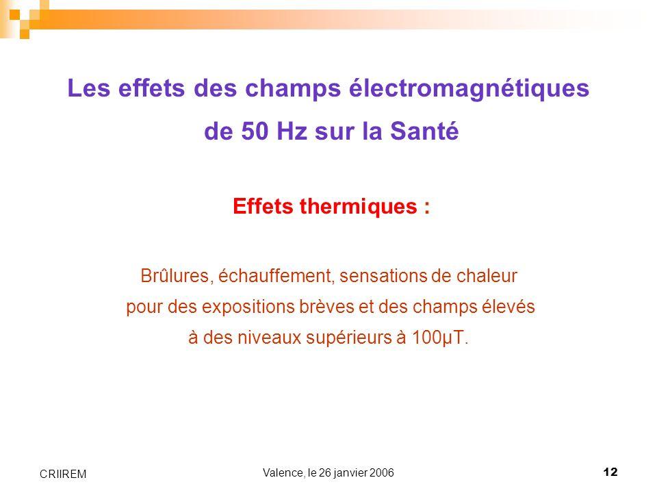 Les effets des champs électromagnétiques
