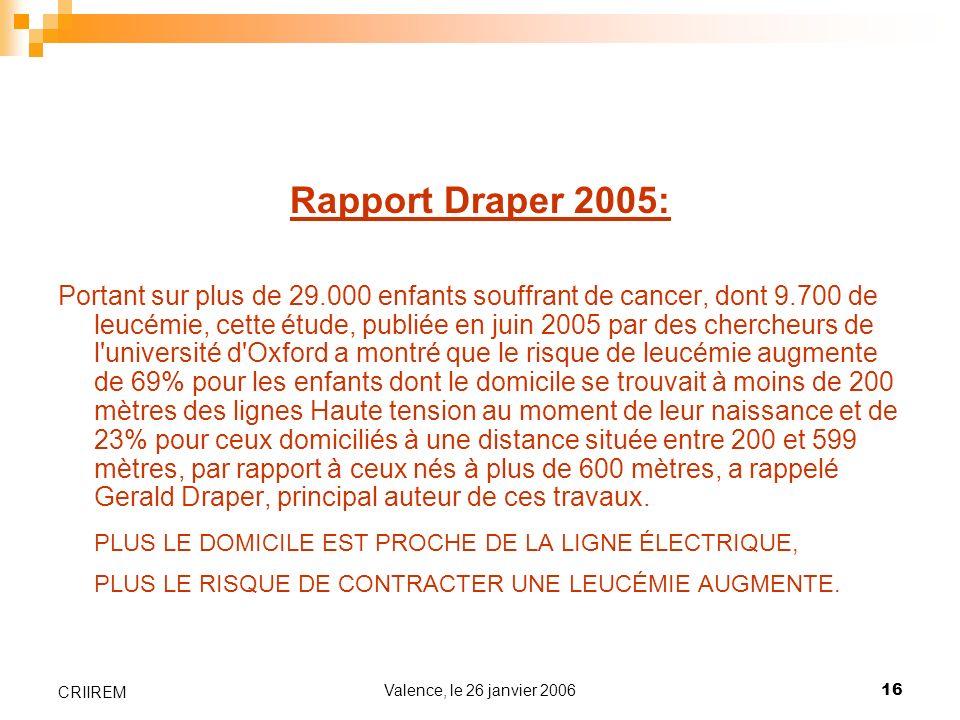 Rapport Draper 2005: