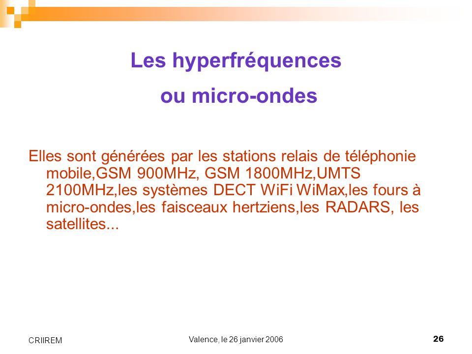 Les hyperfréquences ou micro-ondes