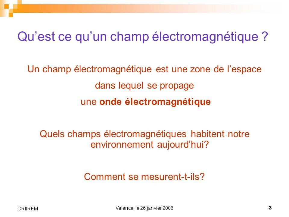 Qu'est ce qu'un champ électromagnétique